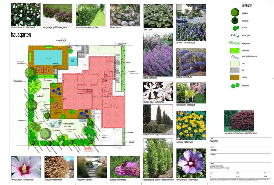 Gartenprofi plant g rten zum selbst anlegen for Garten anlegen plan